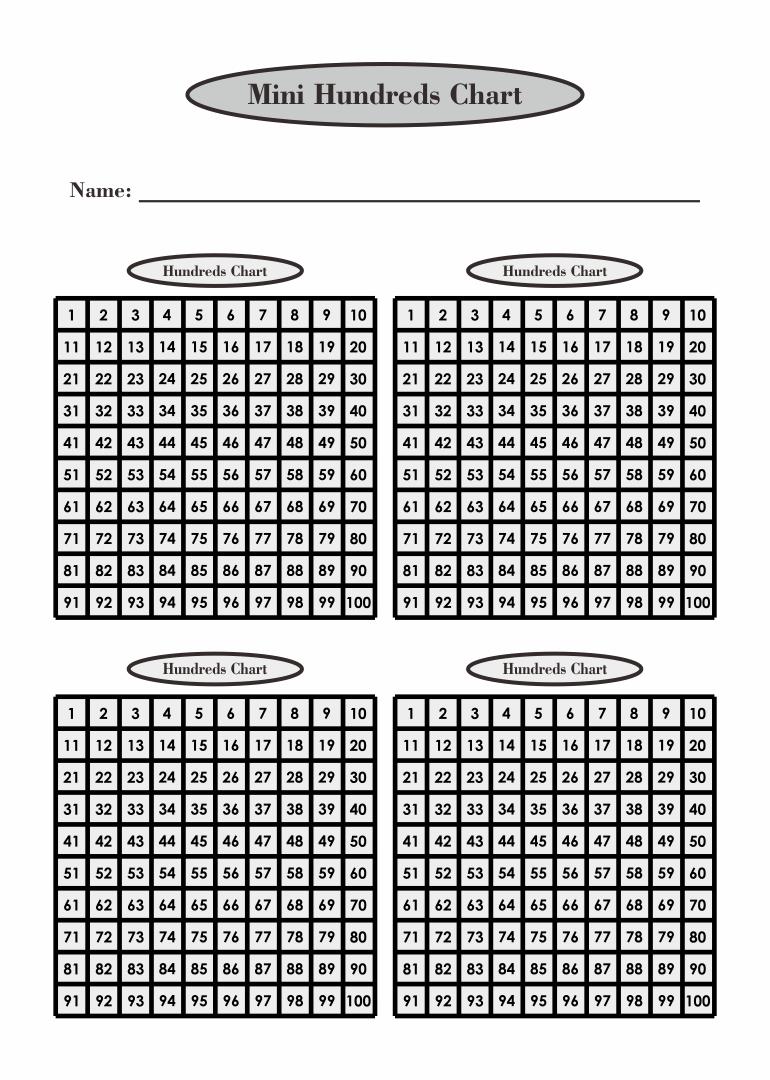 Printable Mini Hundreds Chart
