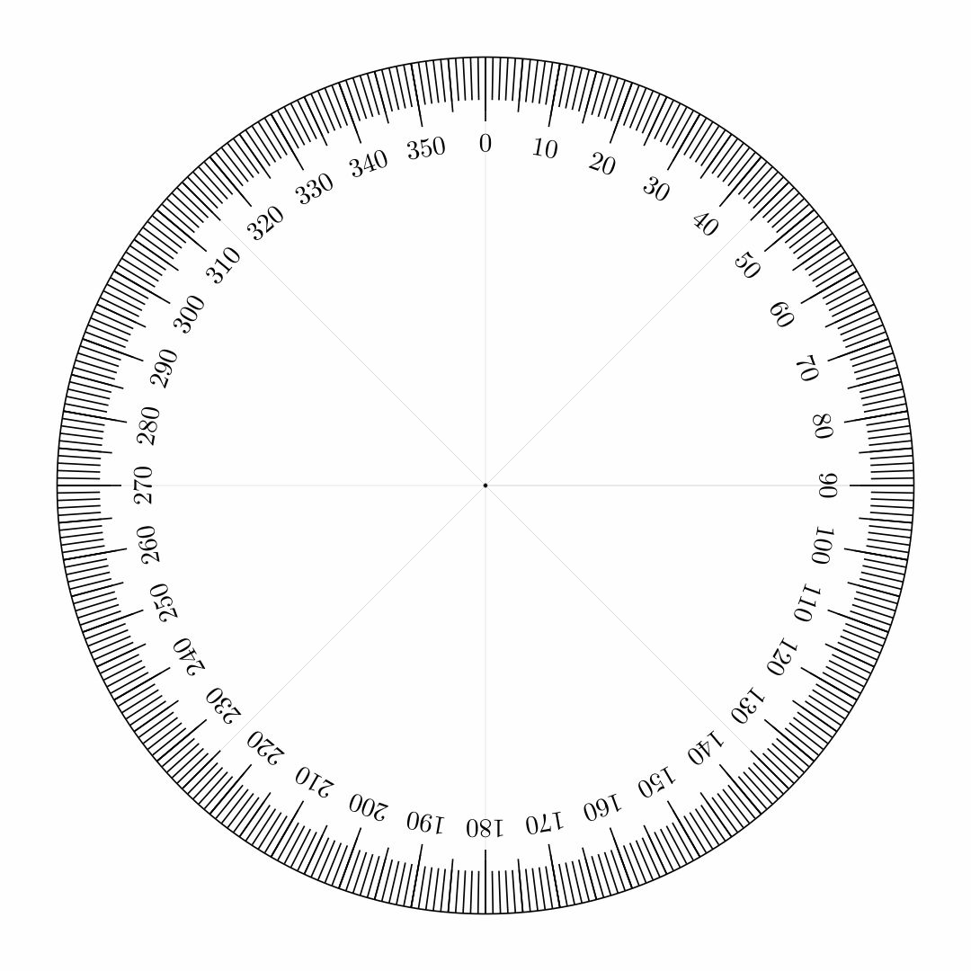 This is a graphic of Terrible Printable Degree Wheel