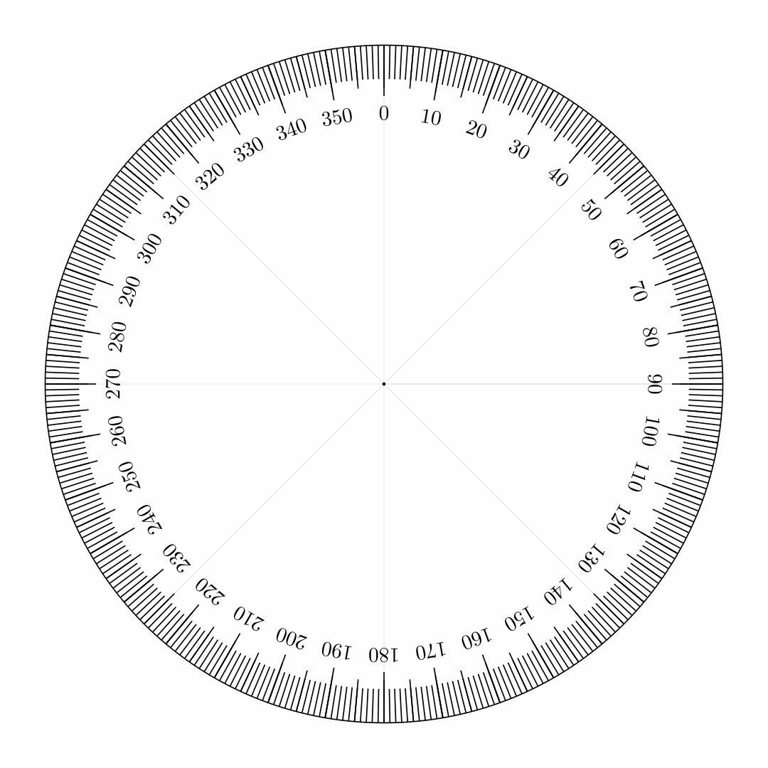 Gargantuan image regarding printable degree wheel