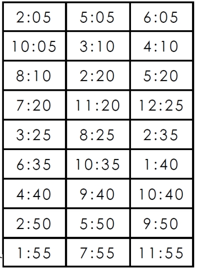 Digital Clock Worksheets - Delibertad