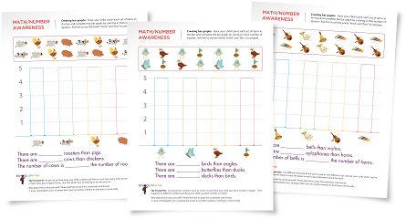 Thanksgiving Graphing Worksheets Kindergarten - craftsactvities ...