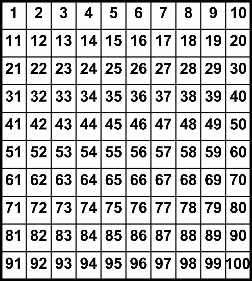 10 Best 1 100 Chart Printable Printablee Com