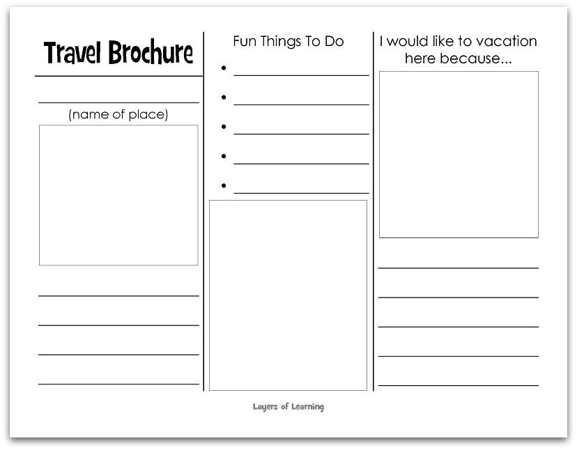 how to write a brochure Va brochures and fact sheets that provide information on seasonal flu, pandemic flu, hand hygiene and related topics.