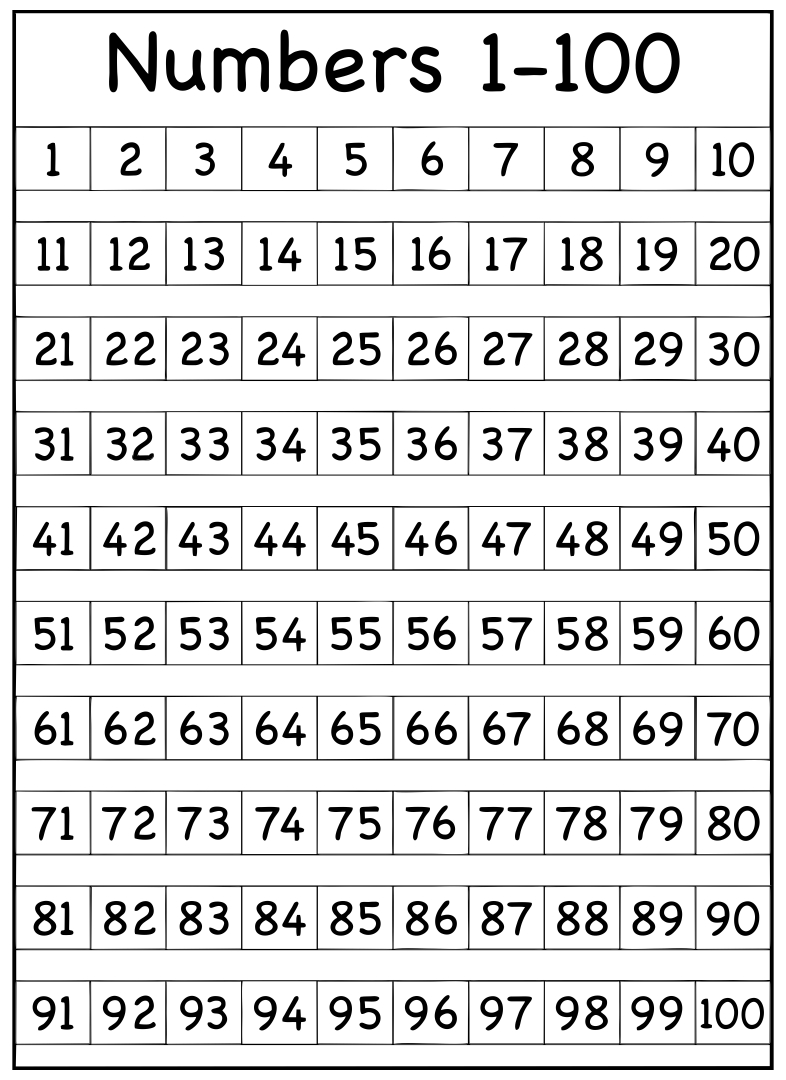 1 100 Number Tracing Chart