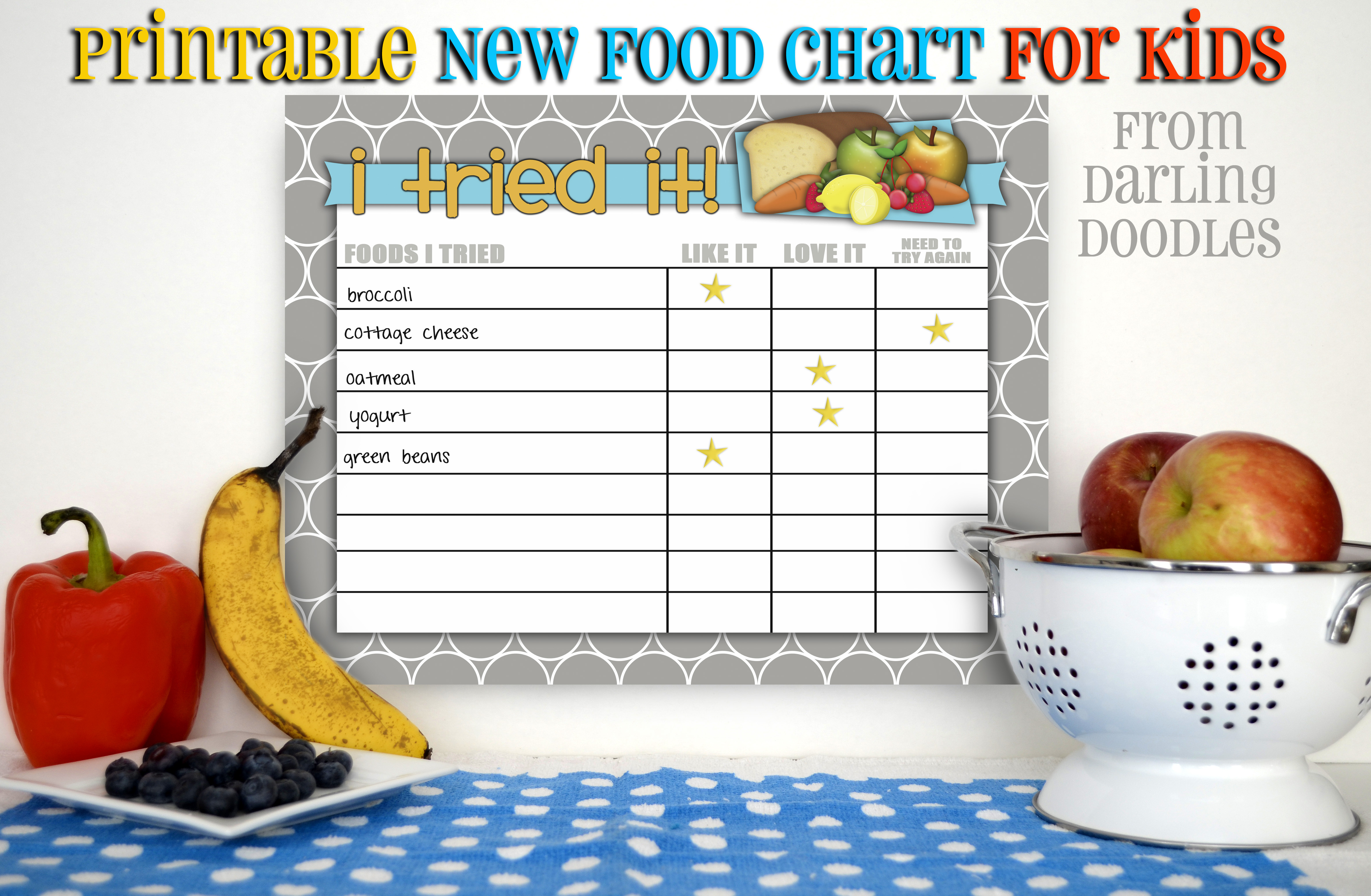7 Images of Healthy Eating Charts Printable