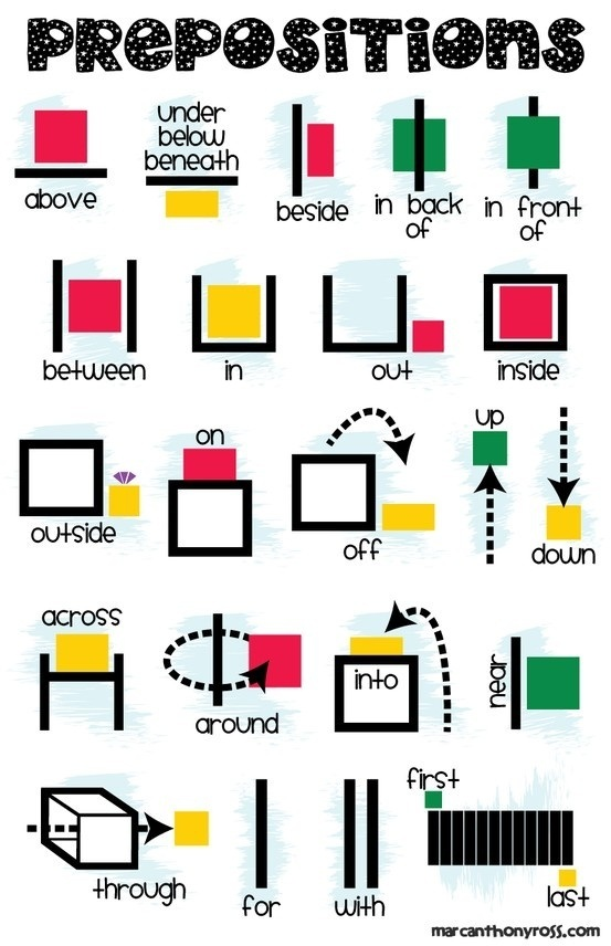 7 Images of Printable Preposition Chart