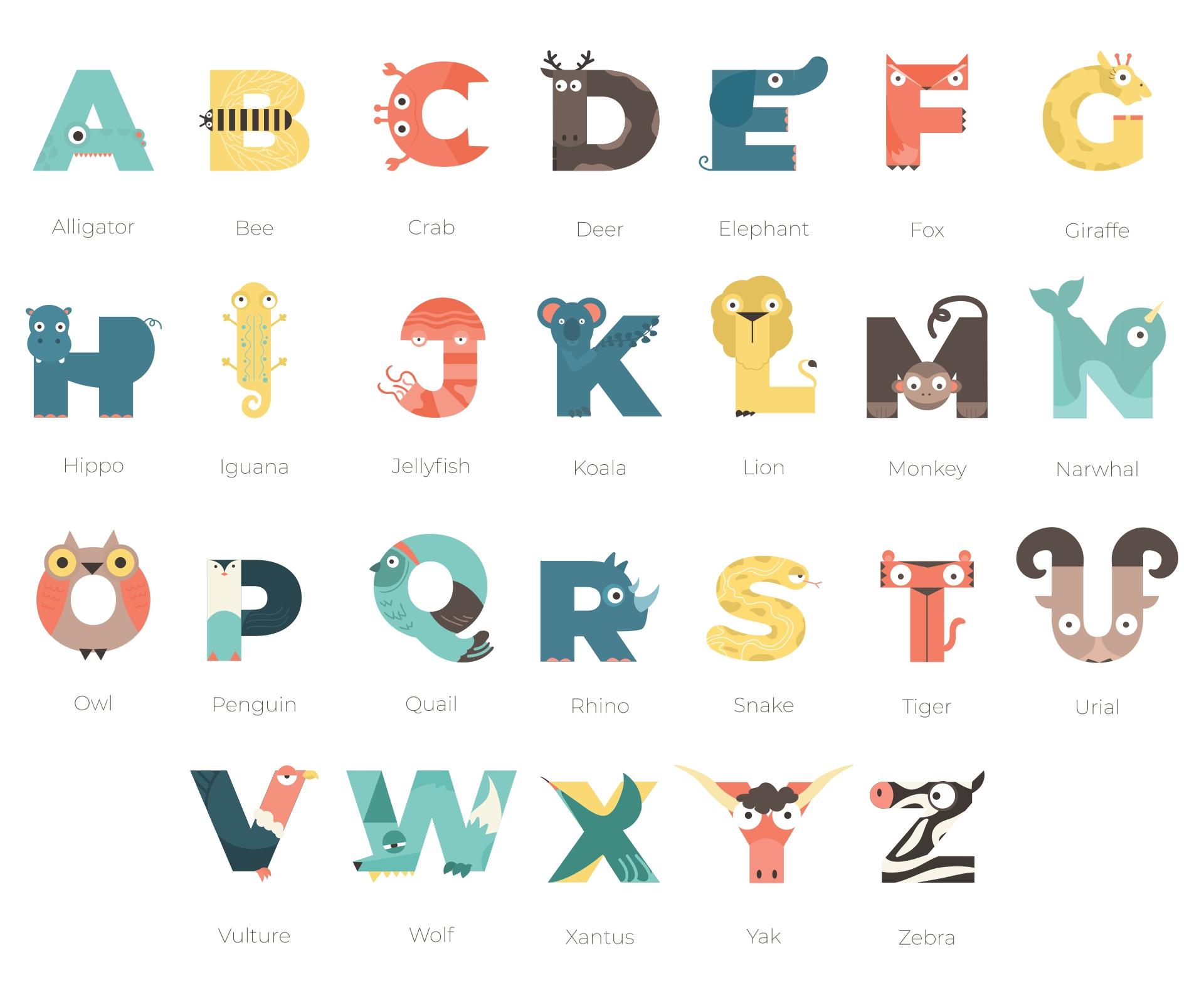 Printable Alphabet Poster Room