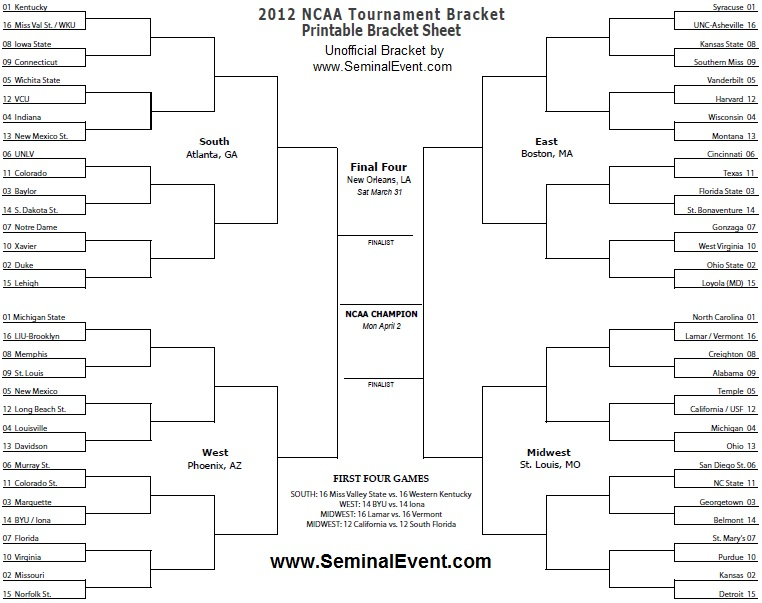 6 best images of printable blank ncaa tournament bracket for Blank march madness bracket template