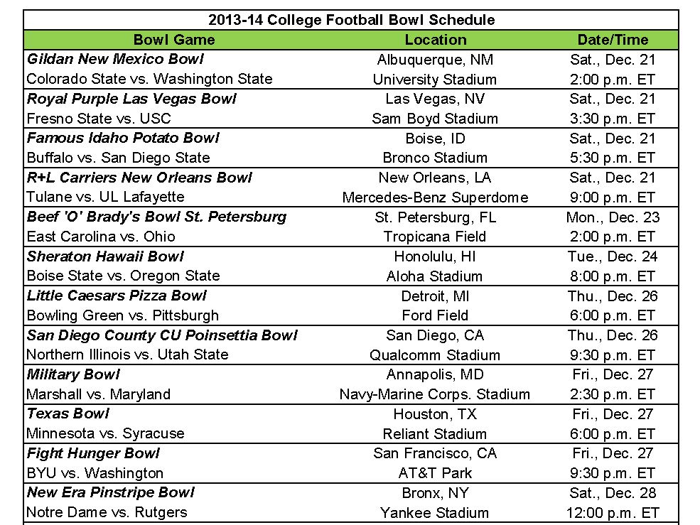 4 Images of College Football Bowl Schedule Printable