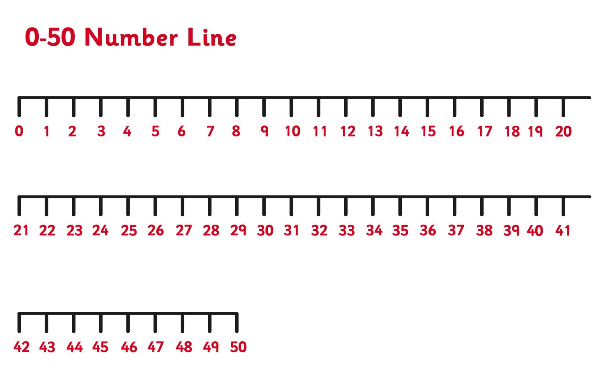 Large Printable Number Line 0 50