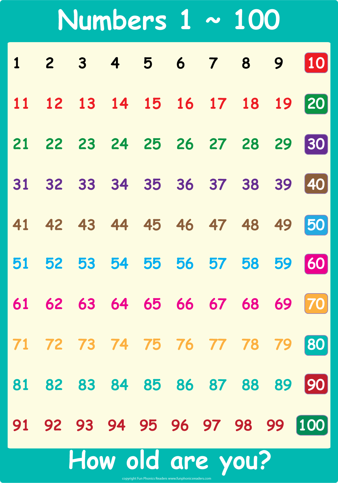 5 Images of Free Printable Number Chart 1-100