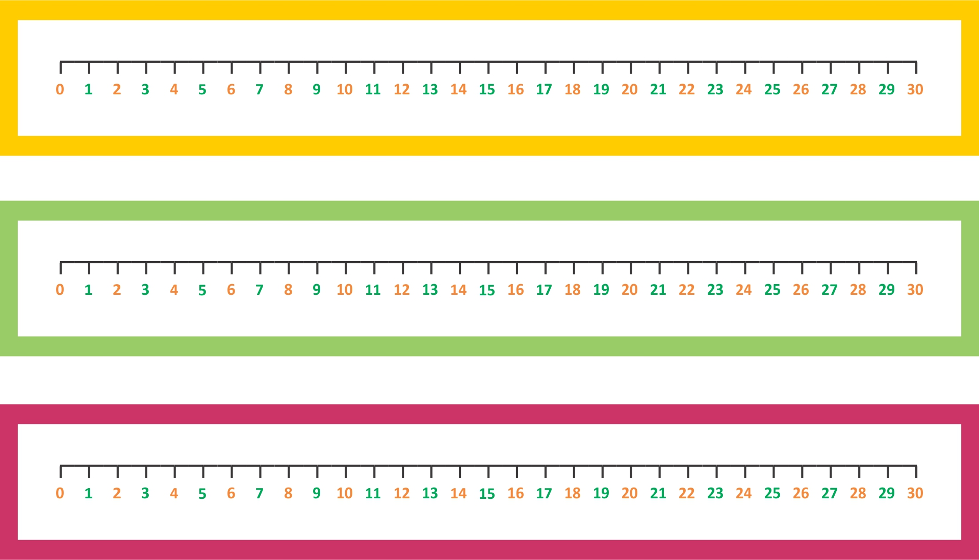 Printable Number Line to 30