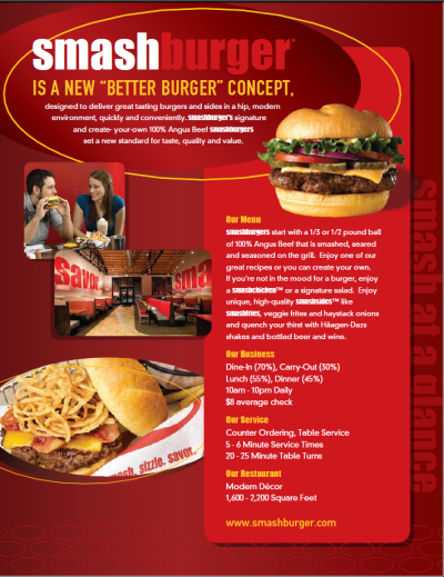 5 Images of Printable Smashburger Menu