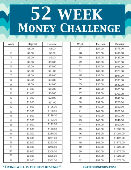 7 Best Images of 52 Week Money Challenge Printable Chart ...
