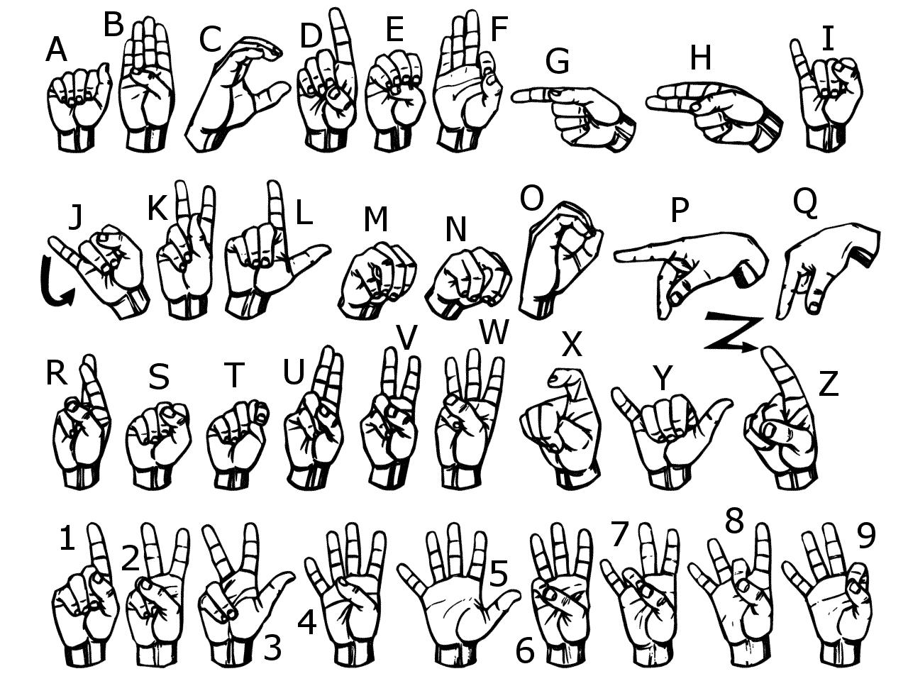 4 Images of Sign Language Alphabet Printable