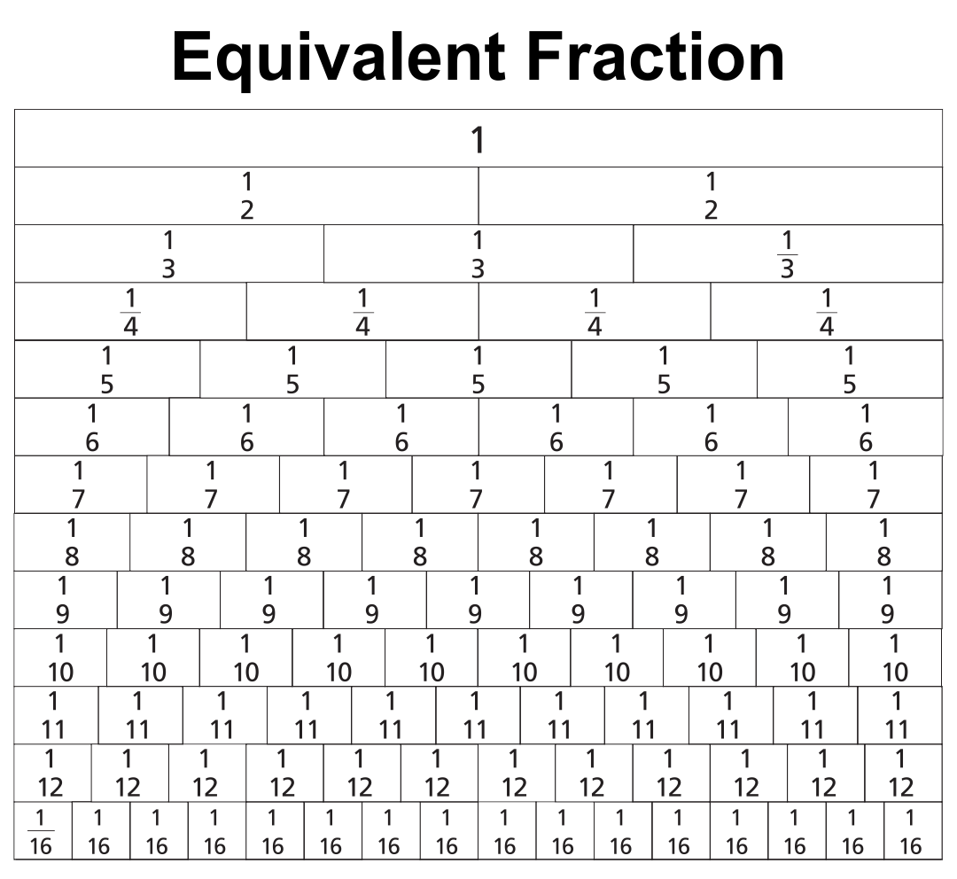 4 Images of Equivalent Fractions Chart Printable