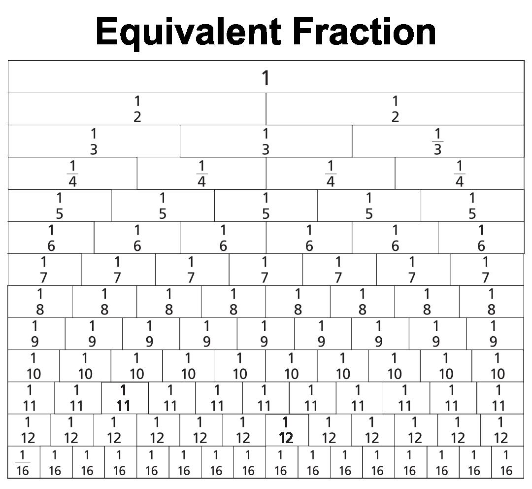 Equivalent Fraction Chart