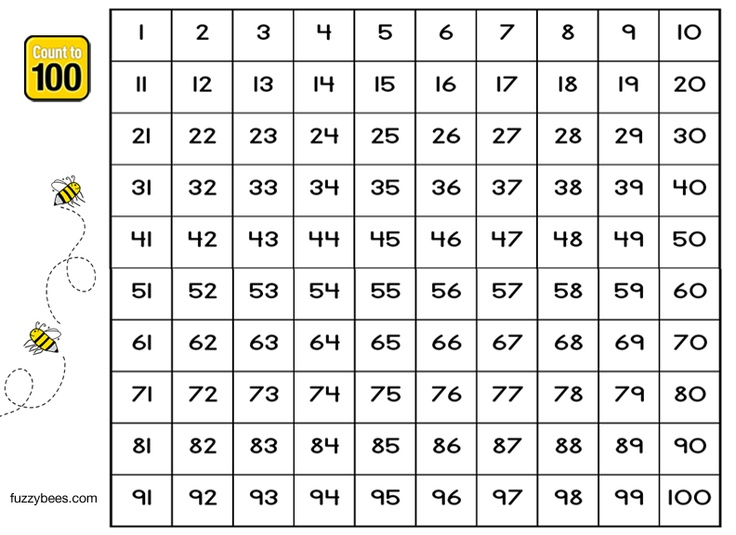 7 Images of Free Printable Hundred Number Chart