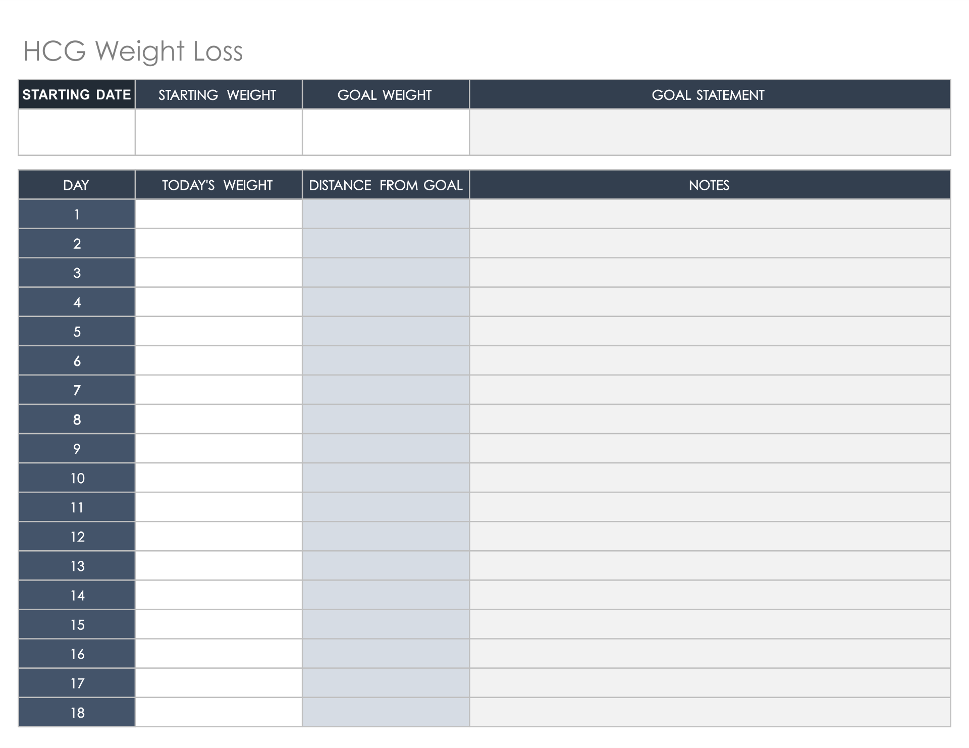Weekly weight loss chart template