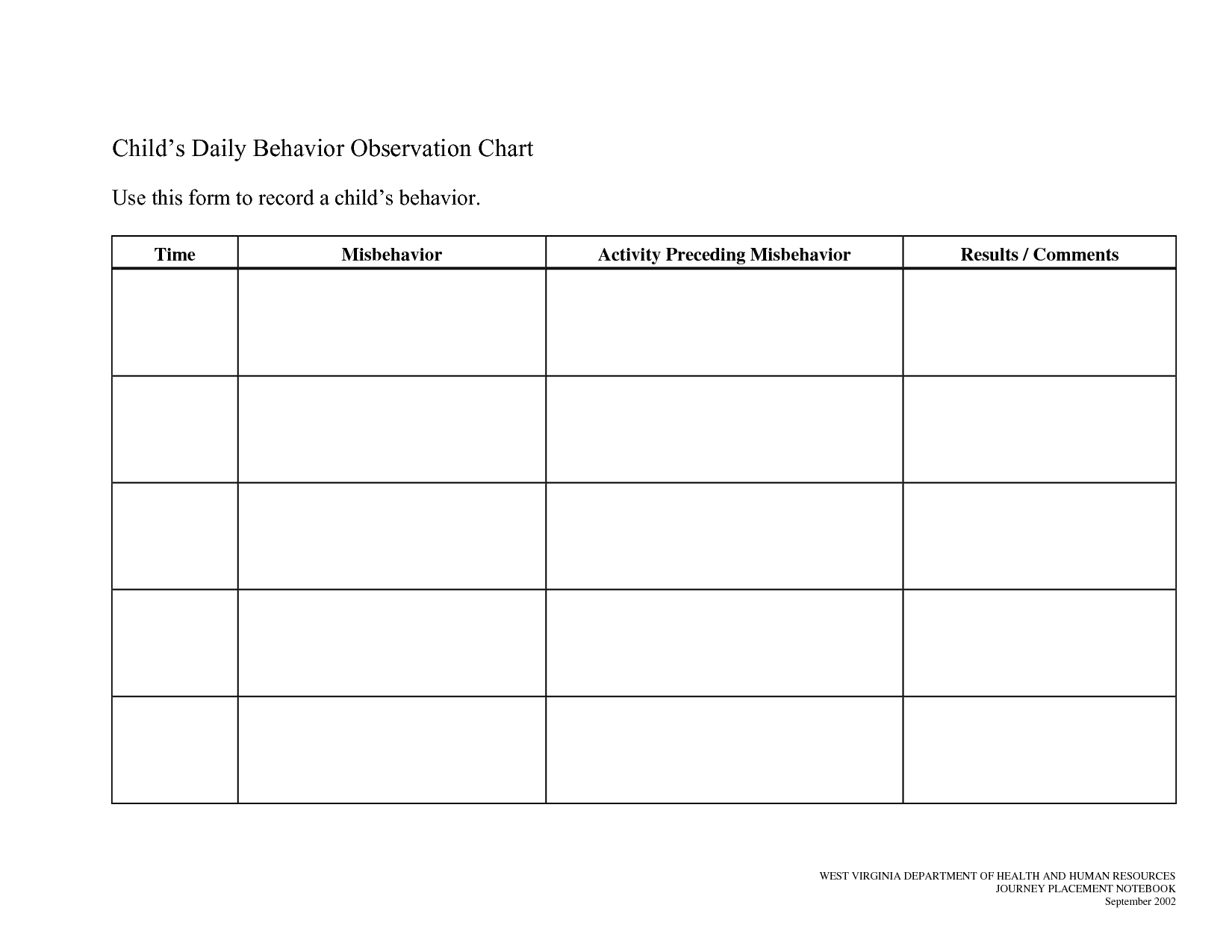 ... Behavior Chart Template and Student Behavior Think Sheet / printablee