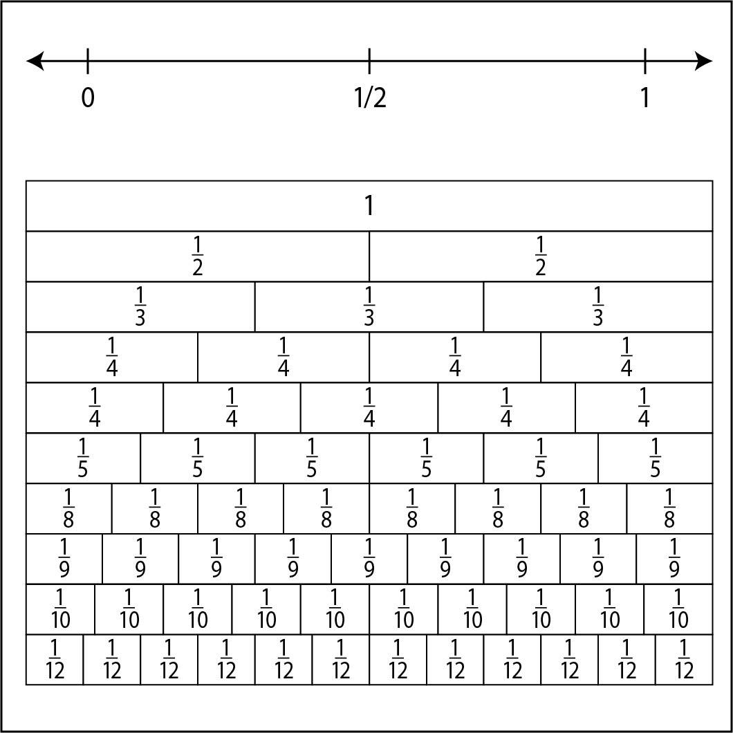 Printable Strip Fraction Chart