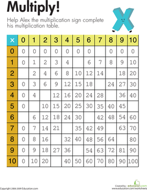 Number Names Worksheets 3rd grade multiplication worksheet : Multiplication Worksheets For 3rd Grade Printable - Intrepidpath