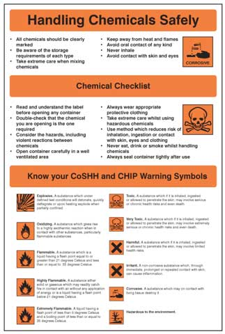 8 Best Images of Chemical Safety Posters Free Printable ...