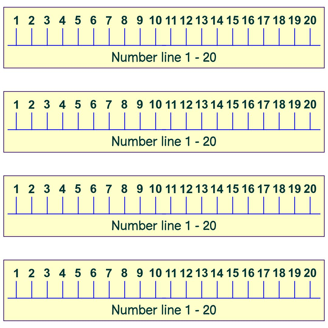 8 Best Images of Kindergarten Number Line Printable 0-20 ... Number Line 1 20