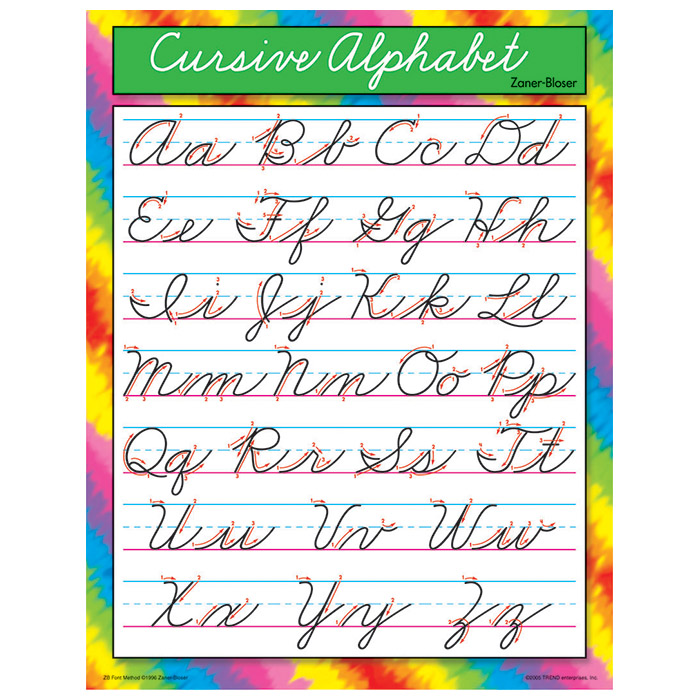 4 Images of Zaner-Bloser Cursive Alphabet Printable