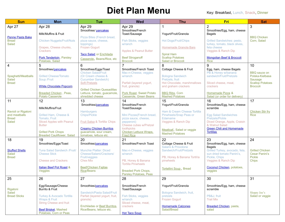 Printable Diet Menu