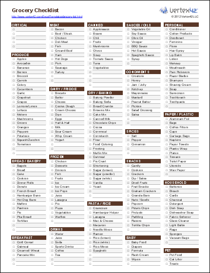 7 Images of Printable Grocery List Checklist