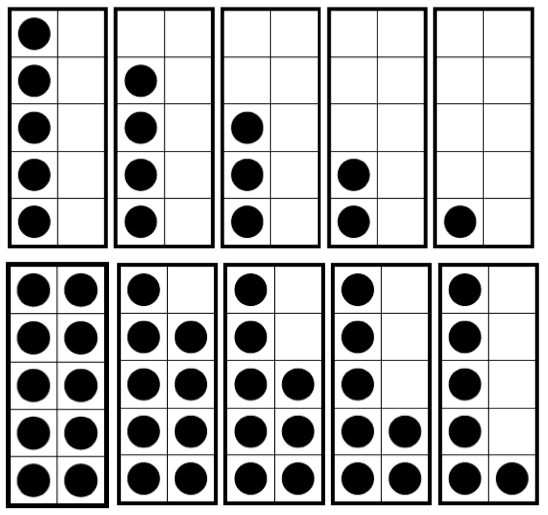 4 Images of Printable Ten Frames With Dots
