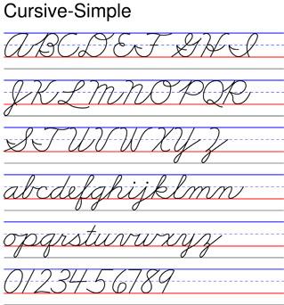 Number Names Worksheets » Cursive Letters Chart Printable - Free ...