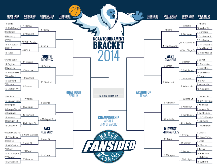 6 Images of Printable NCAA Sweet 16 Bracket 2014