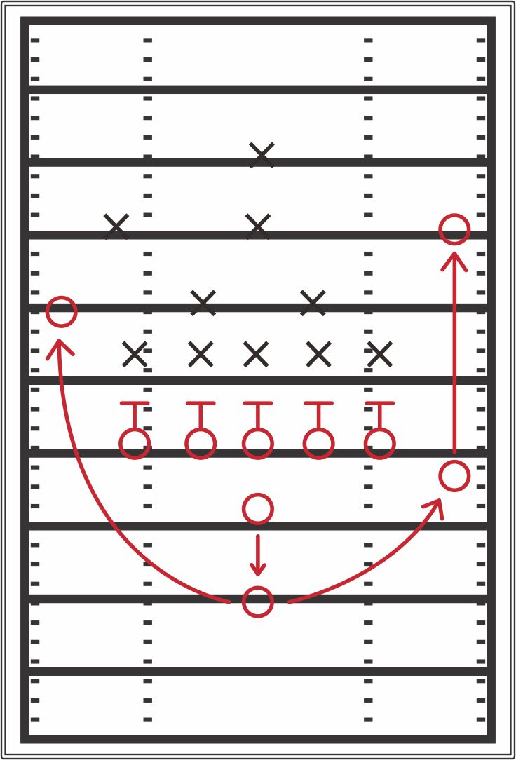 Football Play Diagrams Templates