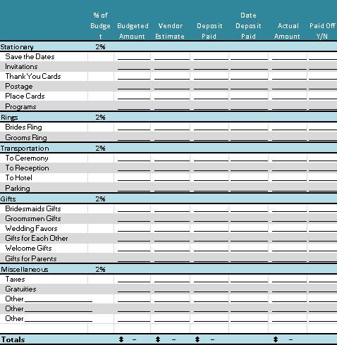 Printables Wedding Budget Worksheet Excel wedding budget worksheet printable davezan bloggakuten