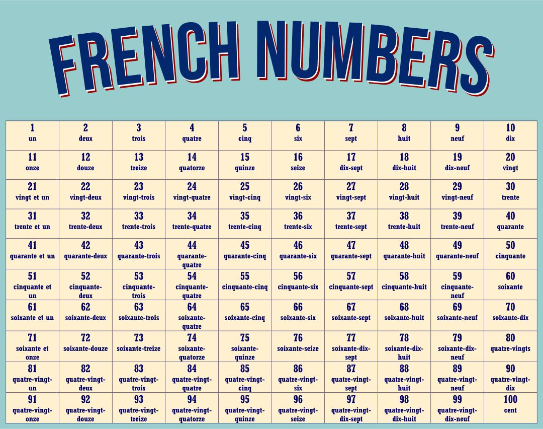French Numbers 1 100