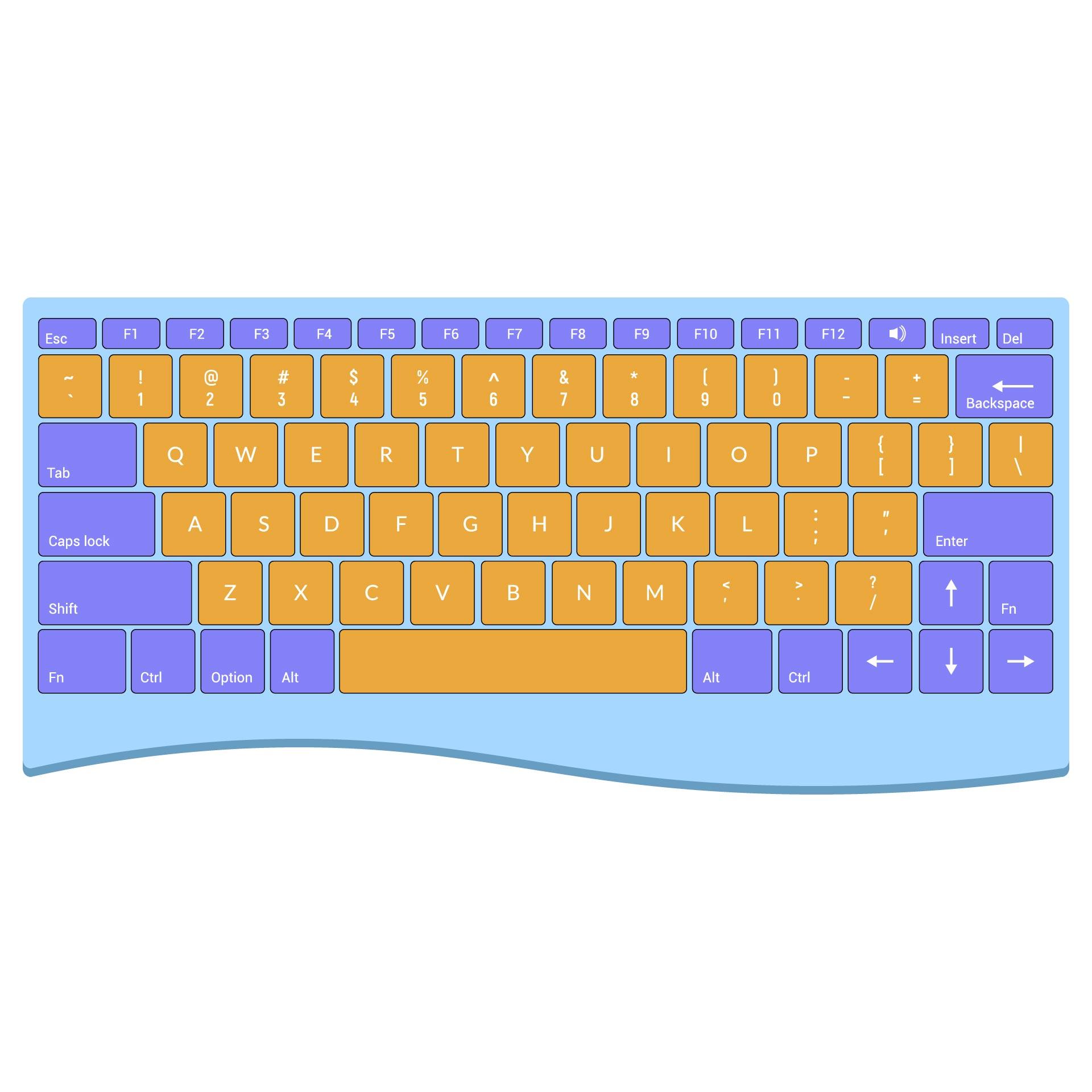 Printable Keyboard Layout Template