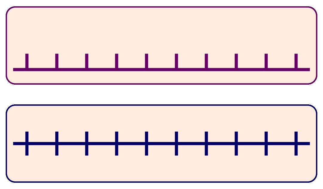 Blank Number Line 1 10