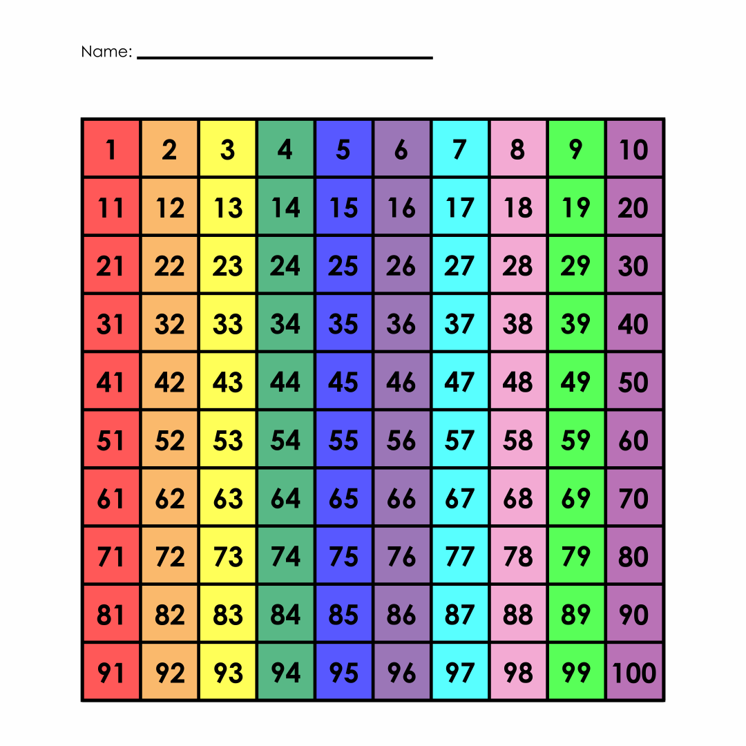 Colored Hundreds Chart