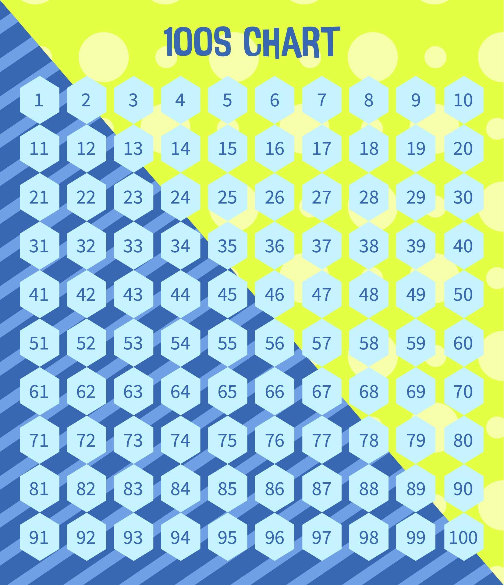 Hundred Printable 100 Chart