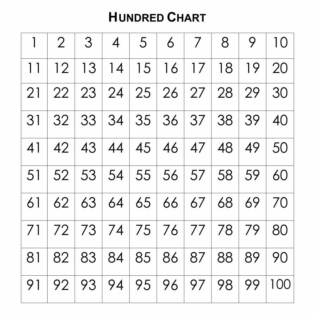 Hundred Printable 100 Number Chart
