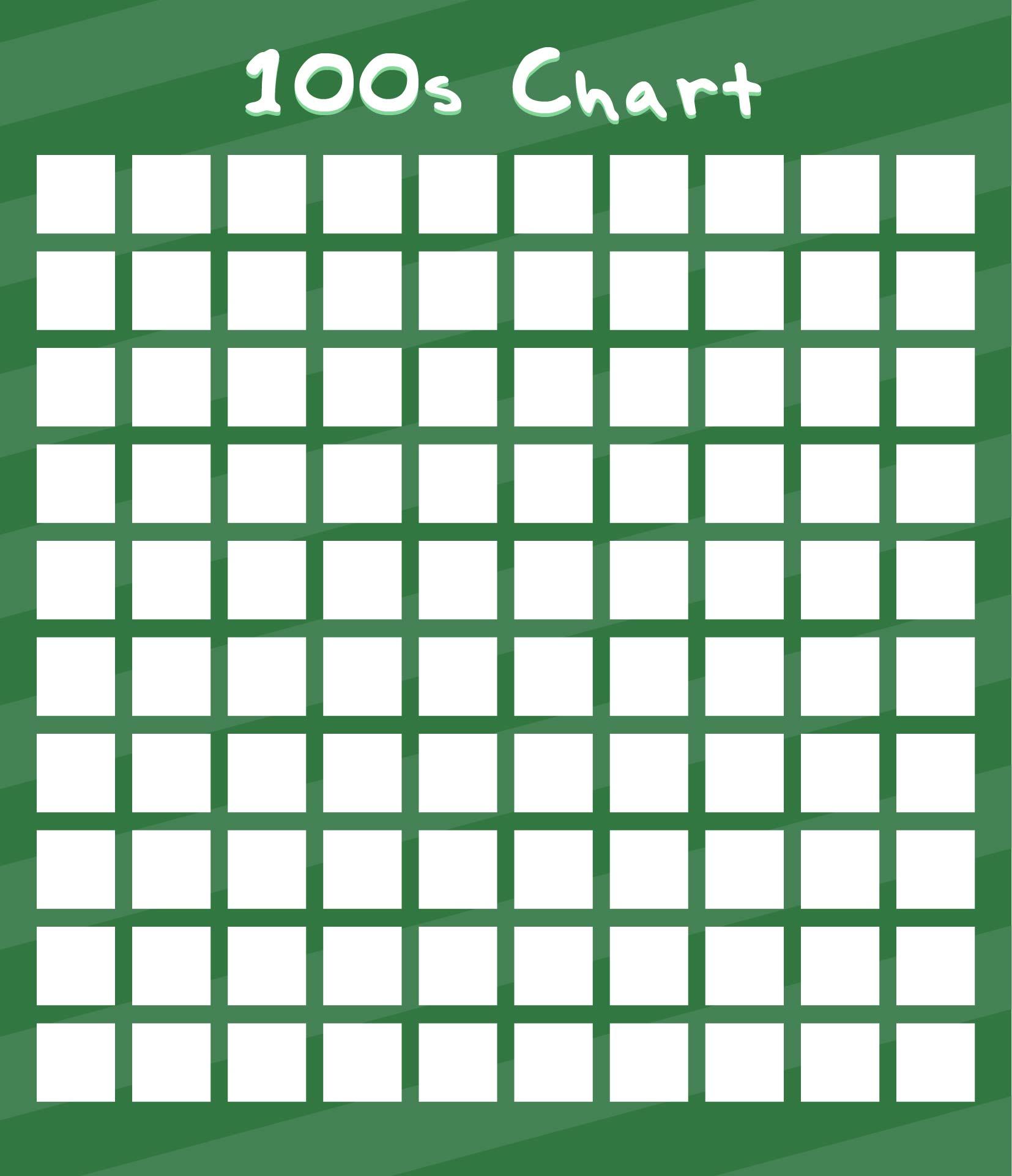 Printable Blank 100 Number Chart