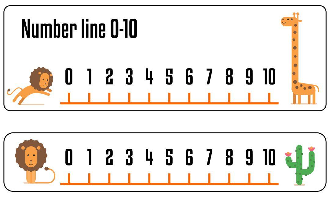 Printable Number Line 0 10
