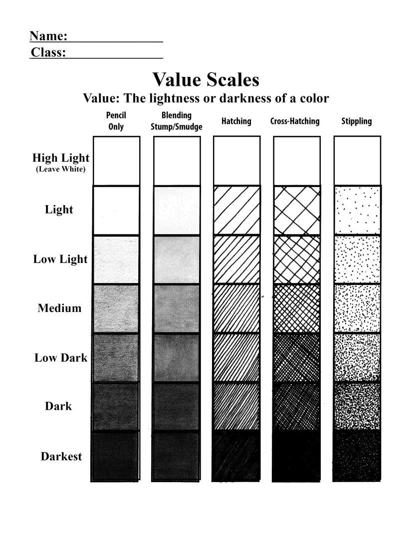 Shading Value Scale Worksheet