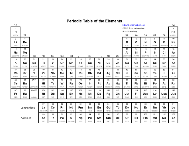 4 Images of Printable Periodic Table With Atomic Mass