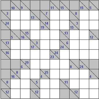 5 Images of Printable Kakuro Puzzles Hard