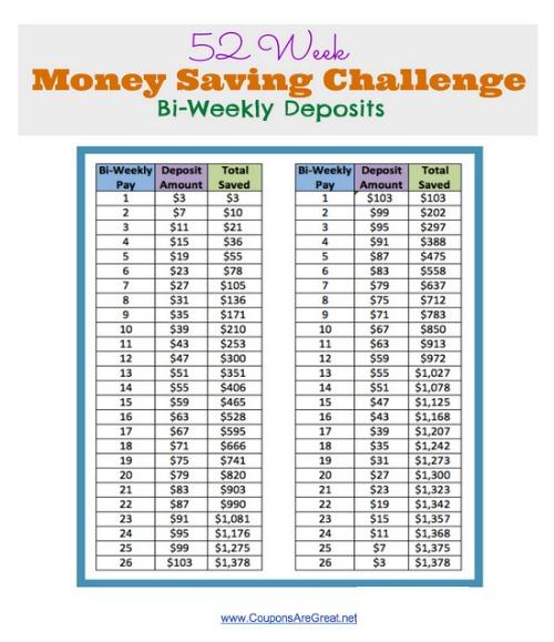 9 Images of Bi-Weekly Money Challenge Printable