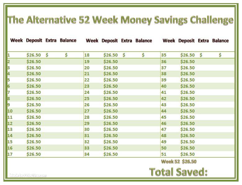 Chart - Printable 52 Week Savings Plan, 52 Week Money Saving Challenge ...