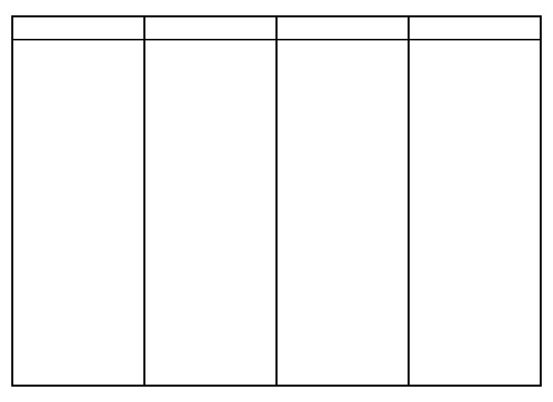 Blank 4 Column Chart Printable
